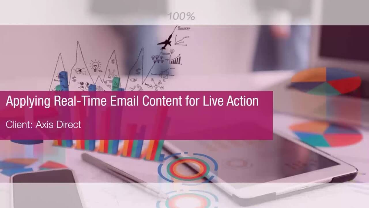 Axis Direct Campaign – Real Time Personalisation